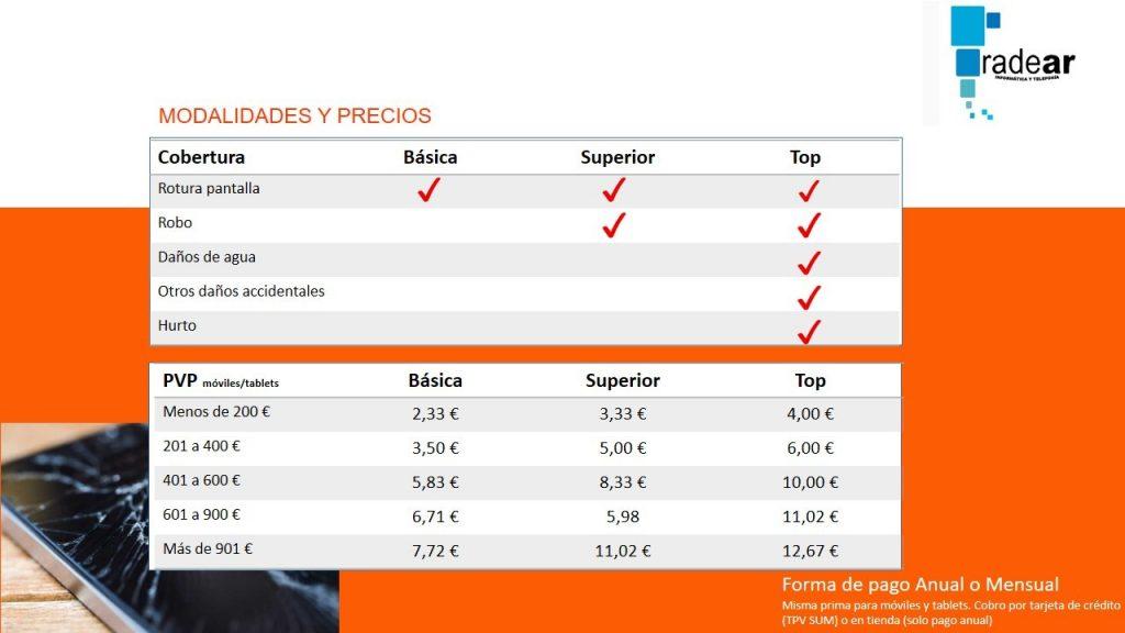 precios_seguro_movil_aicante_2019